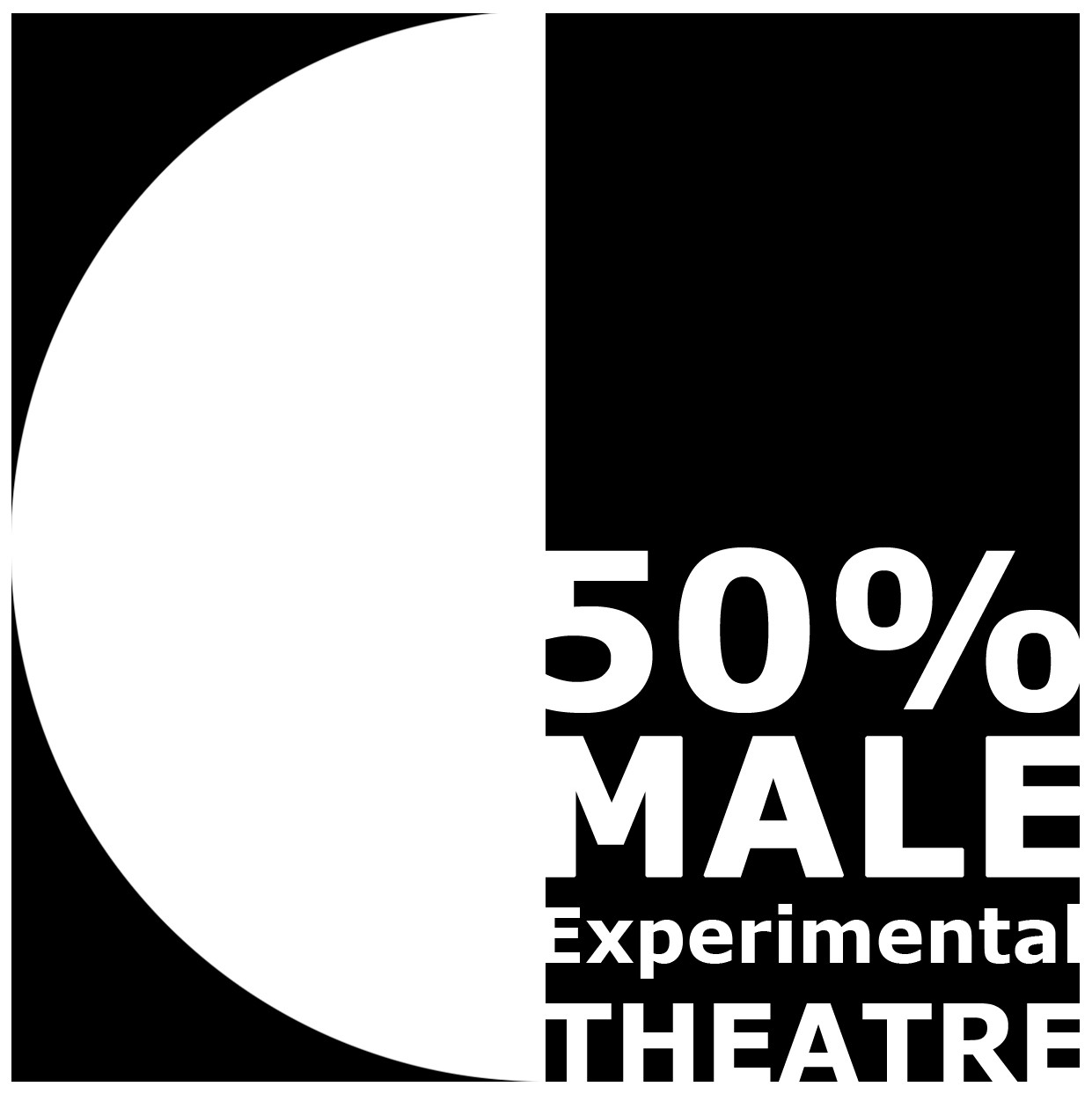 50% Male Experimental Theatre