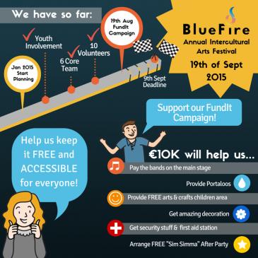 BlueFire Street Fest 2015